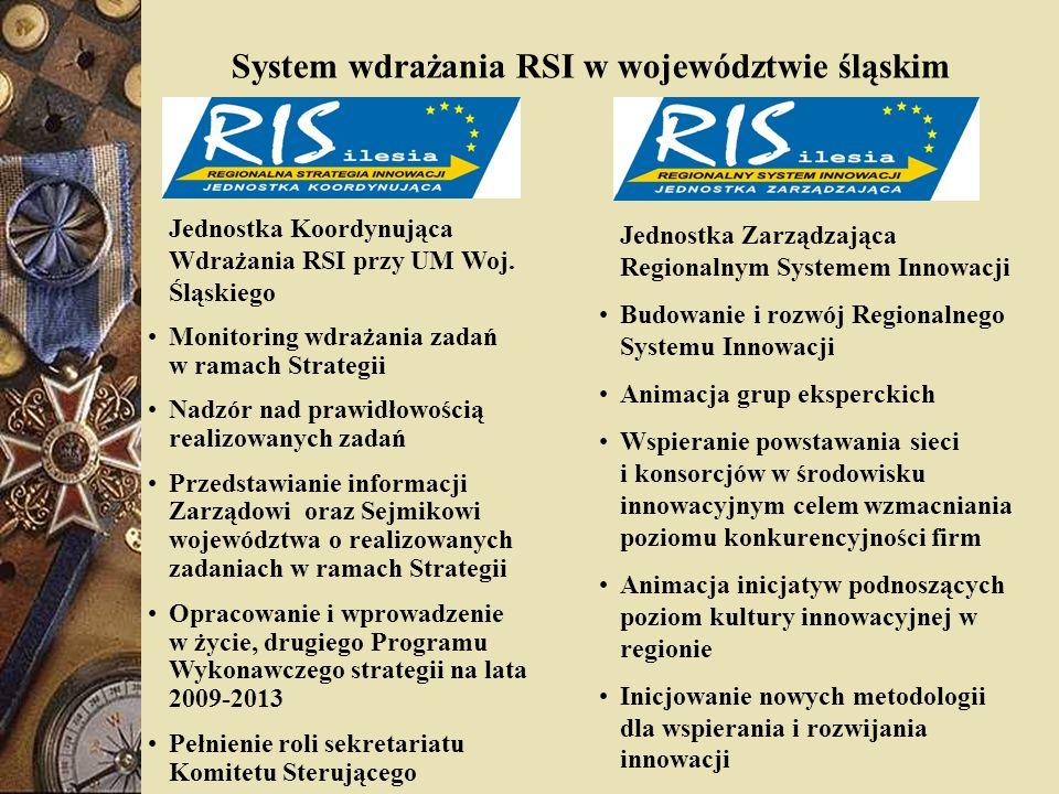 System wdrażania RSI w województwie śląskim Jednostka Koordynująca Wdrażania RSI przy UM Woj. Śląskiego Monitoring wdrażania zadań w ramach Strategii