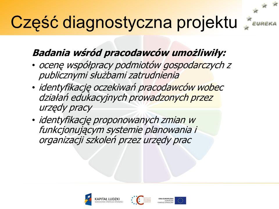Część diagnostyczna projektu Badania wśród pracodawców umożliwiły: ocenę współpracy podmiotów gospodarczych z publicznymi służbami zatrudnienia identy
