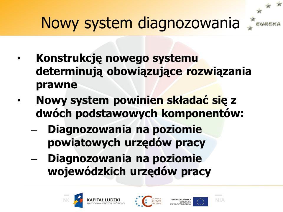 Nowy system diagnozowania Konstrukcję nowego systemu determinują obowiązujące rozwiązania prawne Nowy system powinien składać się z dwóch podstawowych