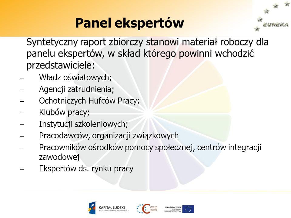 Panel ekspertów Syntetyczny raport zbiorczy stanowi materiał roboczy dla panelu ekspertów, w skład którego powinni wchodzić przedstawiciele: – Władz o