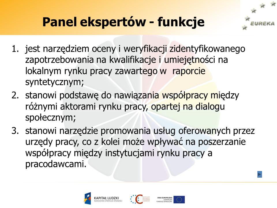 Panel ekspertów - funkcje 1.jest narzędziem oceny i weryfikacji zidentyfikowanego zapotrzebowania na kwalifikacje i umiejętności na lokalnym rynku pra