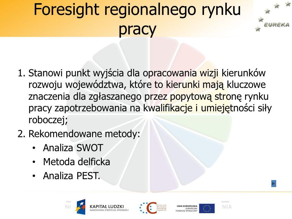 Foresight regionalnego rynku pracy 1.Stanowi punkt wyjścia dla opracowania wizji kierunków rozwoju województwa, które to kierunki mają kluczowe znacze