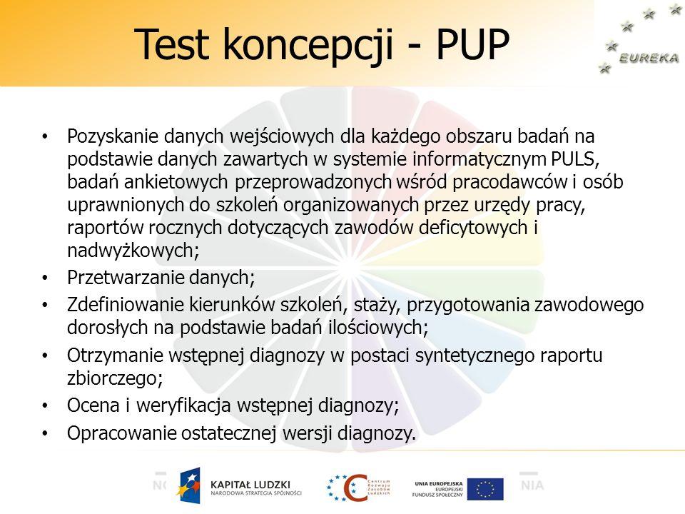 Test koncepcji - PUP Pozyskanie danych wejściowych dla każdego obszaru badań na podstawie danych zawartych w systemie informatycznym PULS, badań ankie