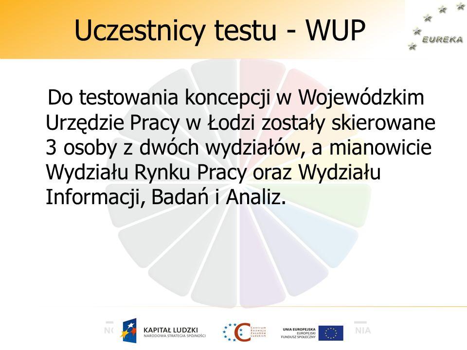 Uczestnicy testu - WUP Do testowania koncepcji w Wojewódzkim Urzędzie Pracy w Łodzi zostały skierowane 3 osoby z dwóch wydziałów, a mianowicie Wydział