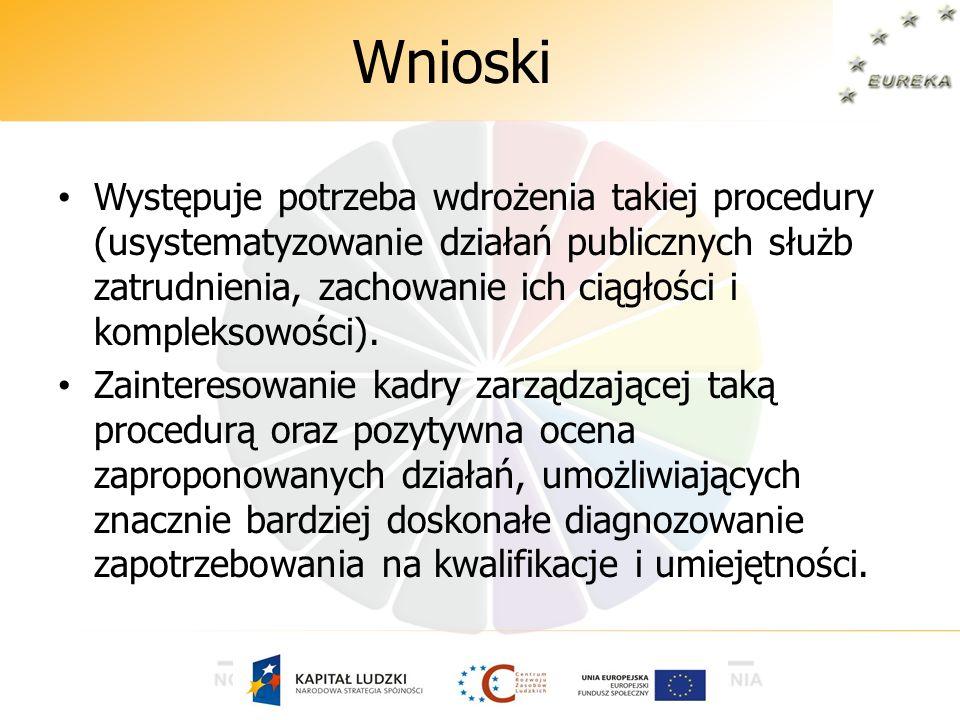 Wnioski Występuje potrzeba wdrożenia takiej procedury (usystematyzowanie działań publicznych służb zatrudnienia, zachowanie ich ciągłości i kompleksow