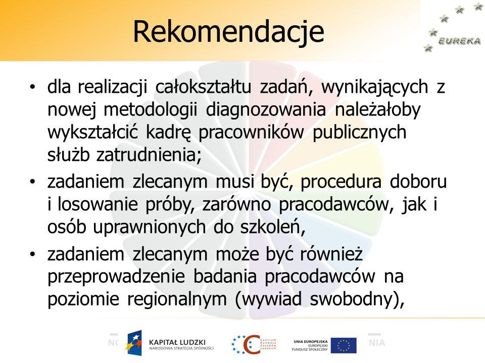 Rekomendacje dla realizacji całokształtu zadań, wynikających z nowej metodologii diagnozowania należałoby wykształcić kadrę pracowników publicznych sł