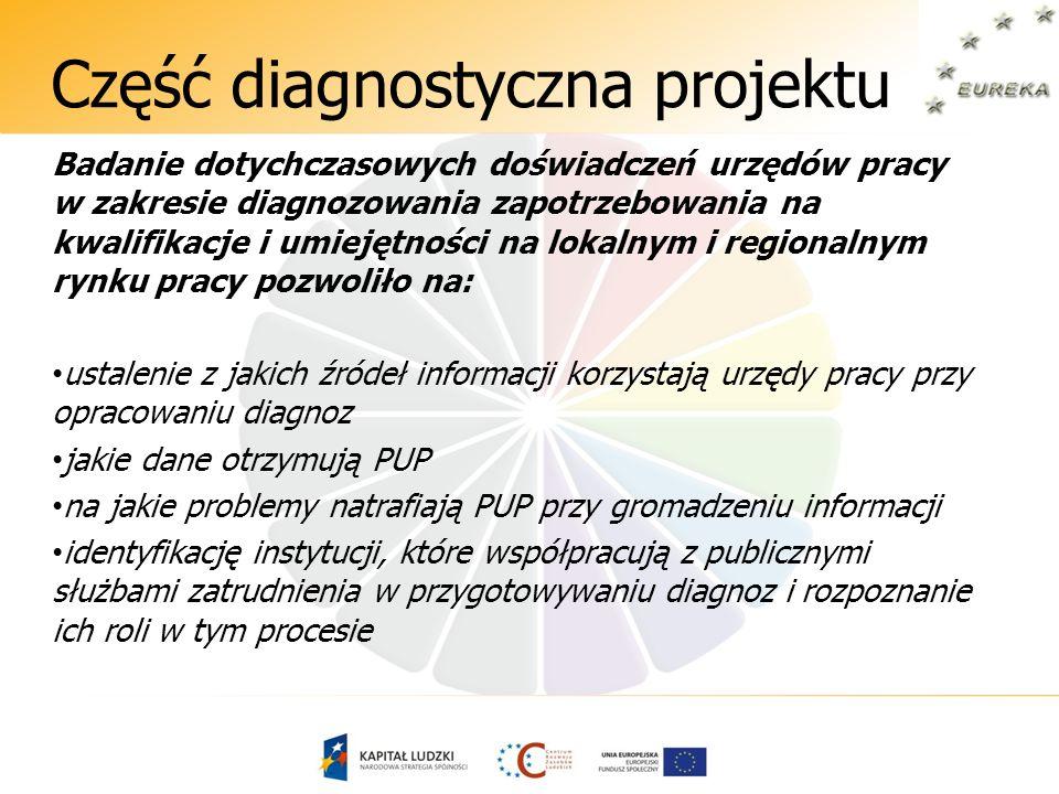 Część diagnostyczna projektu Badanie dotychczasowych doświadczeń urzędów pracy w zakresie diagnozowania zapotrzebowania na kwalifikacje i umiejętności