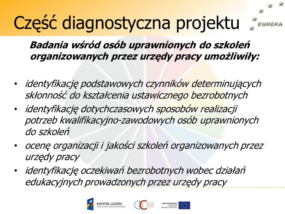 Część diagnostyczna projektu Badania wśród kluczowych pracowników urzędów pracy umożliwiły: i dentyfikację źródeł danych niezbędnych do diagnozowania potrzeb kwalifikacyjno-zawodowych rynku pracy poznanie obecnie stosowanych metod i narzędzi diagnozowania zapotrzebowania na kwalifikacje i umiejętności na regionalnym i lokalnym rynku pracy ocenę skuteczności stosowanych metod i narzędzi diagnozowania zapotrzebowania na kwalifikacje i umiejętności na regionalnym i lokalnym rynku pracy ocenę współpracy z pracodawcami i z innymi instytucjami rynku pracy w zakresie diagnozowania potrzeb kwalifikacyjno zawodowych
