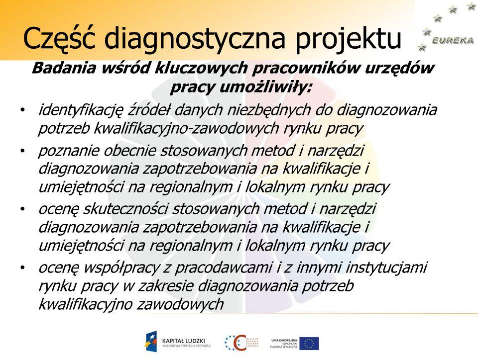 Część diagnostyczna projektu Badania wśród kluczowych pracowników urzędów pracy umożliwiły: i dentyfikację źródeł danych niezbędnych do diagnozowania