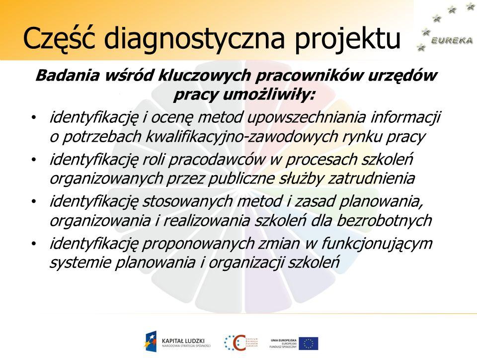 Część diagnostyczna projektu Badania wśród kluczowych pracowników urzędów pracy umożliwiły: identyfikację i ocenę metod upowszechniania informacji o p