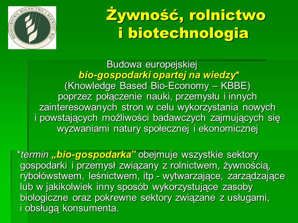 Żywność, rolnictwo i biotechnologia Żywność, rolnictwo i biotechnologia Budowa europejskiej bio-gospodarki opartej na wiedzy* (Knowledge Based Bio-Eco