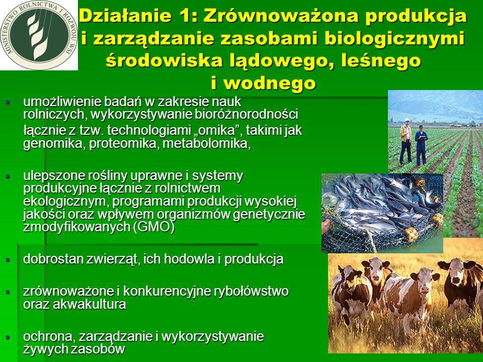 Działanie 1: Zrównoważona produkcja i zarządzanie zasobami biologicznymi środowiska lądowego, leśnego i wodnego Działanie 1: Zrównoważona produkcja i