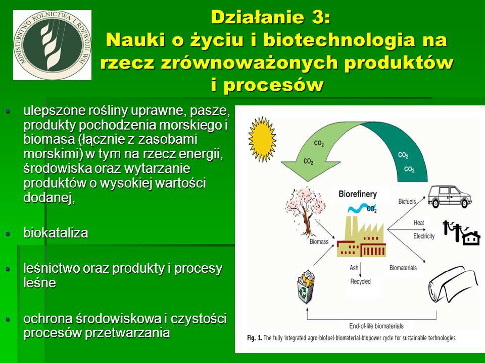Działanie 3: Nauki o życiu i biotechnologia na rzecz zrównoważonych produktów i procesów Działanie 3: Nauki o życiu i biotechnologia na rzecz zrównowa