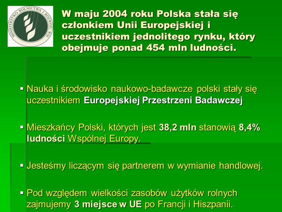 W maju 2004 roku Polska stała się członkiem Unii Europejskiej i uczestnikiem jednolitego rynku, który obejmuje ponad 454 mln ludności. W maju 2004 rok