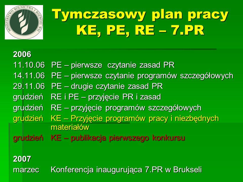 Tymczasowy plan pracy KE, PE, RE – 7.PR 2006 11.10.06 PE – pierwsze czytanie zasad PR 14.11.06 PE – pierwsze czytanie programów szczegółowych 29.11.06