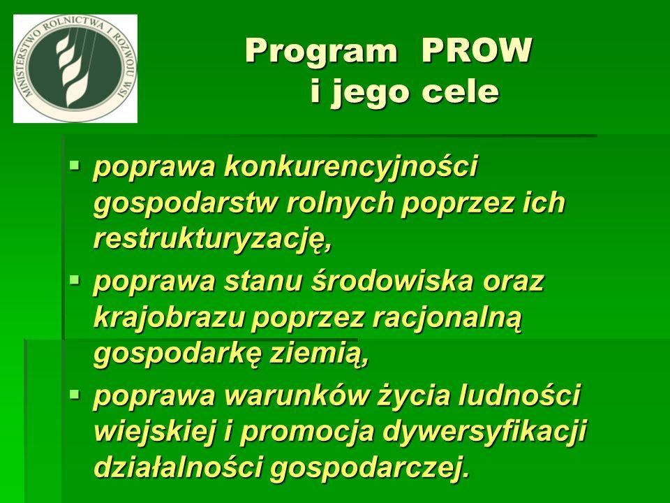 Program PROW i jego cele Program PROW i jego cele poprawa konkurencyjności gospodarstw rolnych poprzez ich restrukturyzację, poprawa konkurencyjności