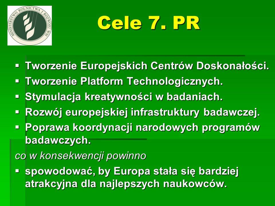 Cele 7. PR Tworzenie Europejskich Centrów Doskonałości. Tworzenie Europejskich Centrów Doskonałości. Tworzenie Platform Technologicznych. Tworzenie Pl