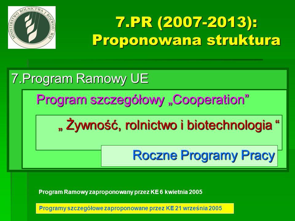 7.PR (2007-2013): Proponowana struktura 7.Program Ramowy UE Program szczegółowy Cooperation Żywność, rolnictwo i biotechnologia Żywność, rolnictwo i b