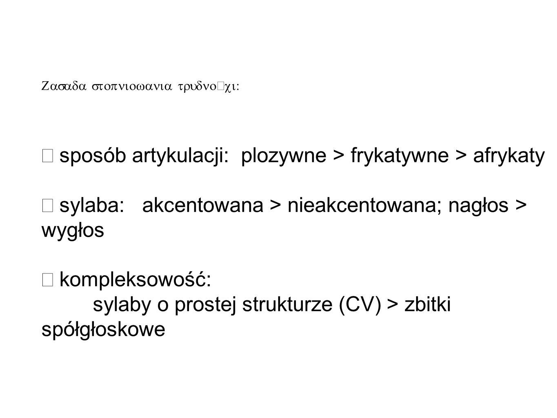 ś sposób artykulacji: plozywne > frykatywne > afrykaty sylaba: akcentowana > nieakcentowana; nagłos > wygłos kompleksowość: sylaby o prostej strukturze (CV) > zbitki spółgłoskowe