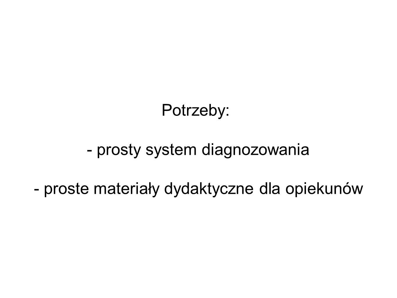 Potrzeby: - prosty system diagnozowania - proste materiały dydaktyczne dla opiekunów