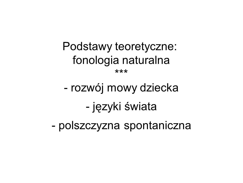 Podstawy teoretyczne: fonologia naturalna *** - rozwój mowy dziecka - języki świata - polszczyzna spontaniczna