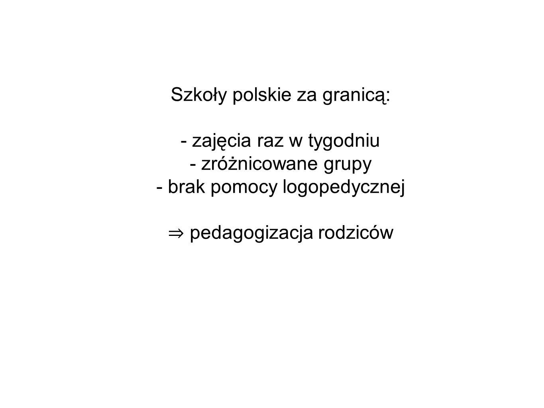 Szkoły polskie za granicą: - zajęcia raz w tygodniu - zróżnicowane grupy - brak pomocy logopedycznej pedagogizacja rodziców