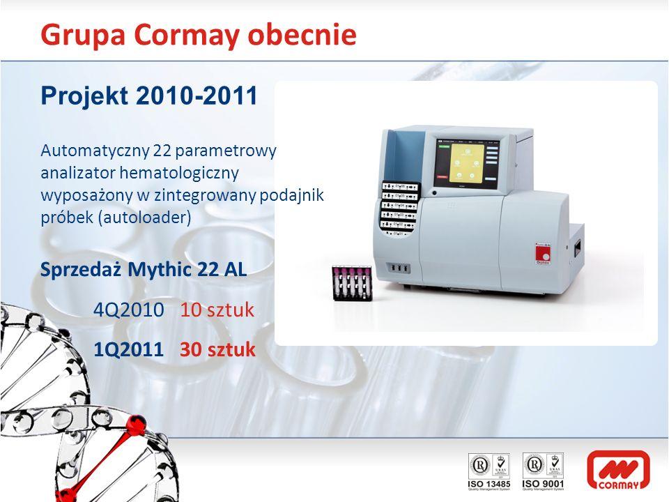 Grupa Cormay obecnie Projekt 2010-2011 Automatyczny 22 parametrowy analizator hematologiczny wyposażony w zintegrowany podajnik próbek (autoloader) Sp