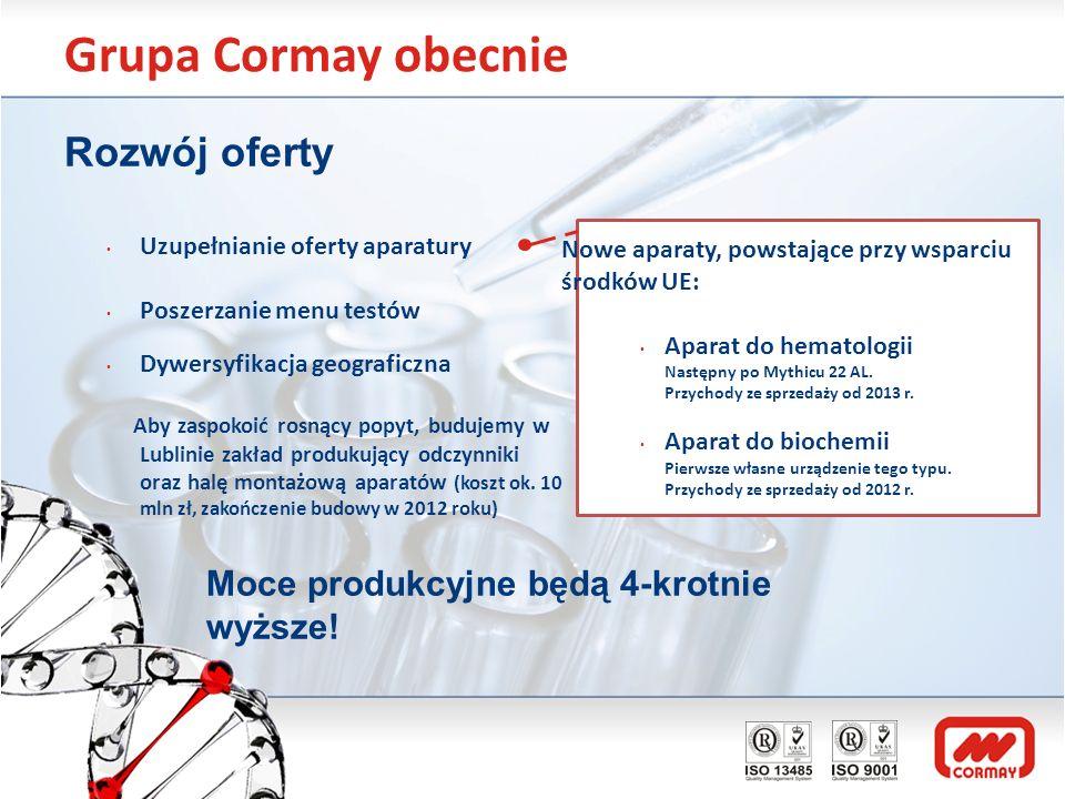 Grupa Cormay obecnie Rozwój oferty Uzupełnianie oferty aparatury Poszerzanie menu testów Dywersyfikacja geograficzna Aby zaspokoić rosnący popyt, budu