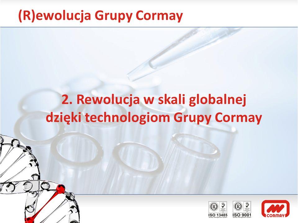 2. Rewolucja w skali globalnej dzięki technologiom Grupy Cormay (R)ewolucja Grupy Cormay
