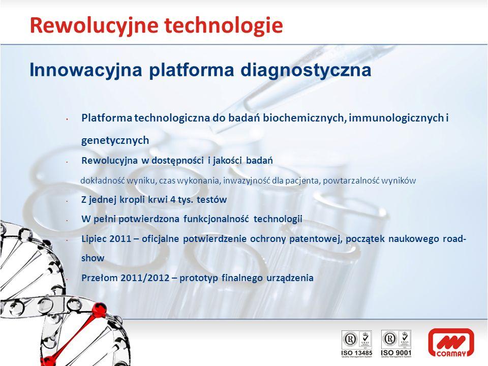 Rewolucyjne technologie Innowacyjna platforma diagnostyczna Platforma technologiczna do badań biochemicznych, immunologicznych i genetycznych Rewolucy