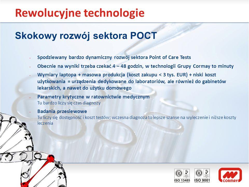 Rewolucyjne technologie Skokowy rozwój sektora POCT Spodziewany bardzo dynamiczny rozwój sektora Point of Care Tests Obecnie na wyniki trzeba czekać 4