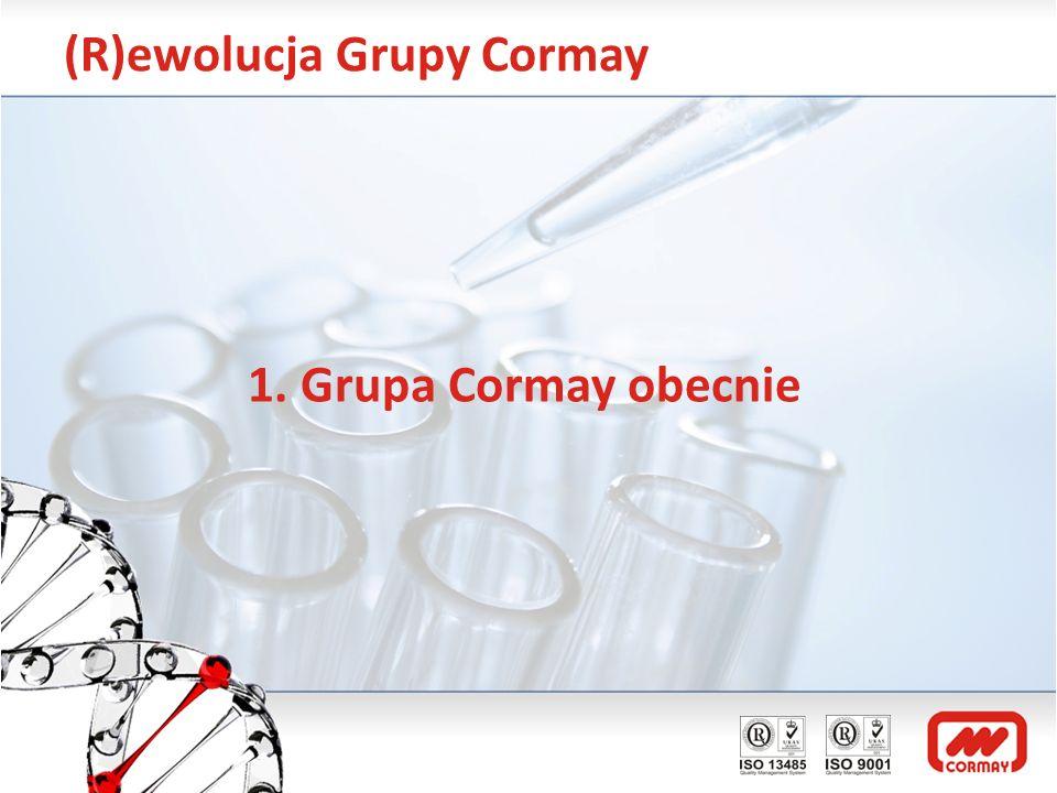 Grupa Cormay obecnie Produkcja i dystrybucja Urządzenia do wykonywania analiz medycznych Odczynniki do wykonywania analiz medycznych Branża stabilnie rozwijająca się niezależnie od zawirowań w koniunkturze gospodarczej na świecie