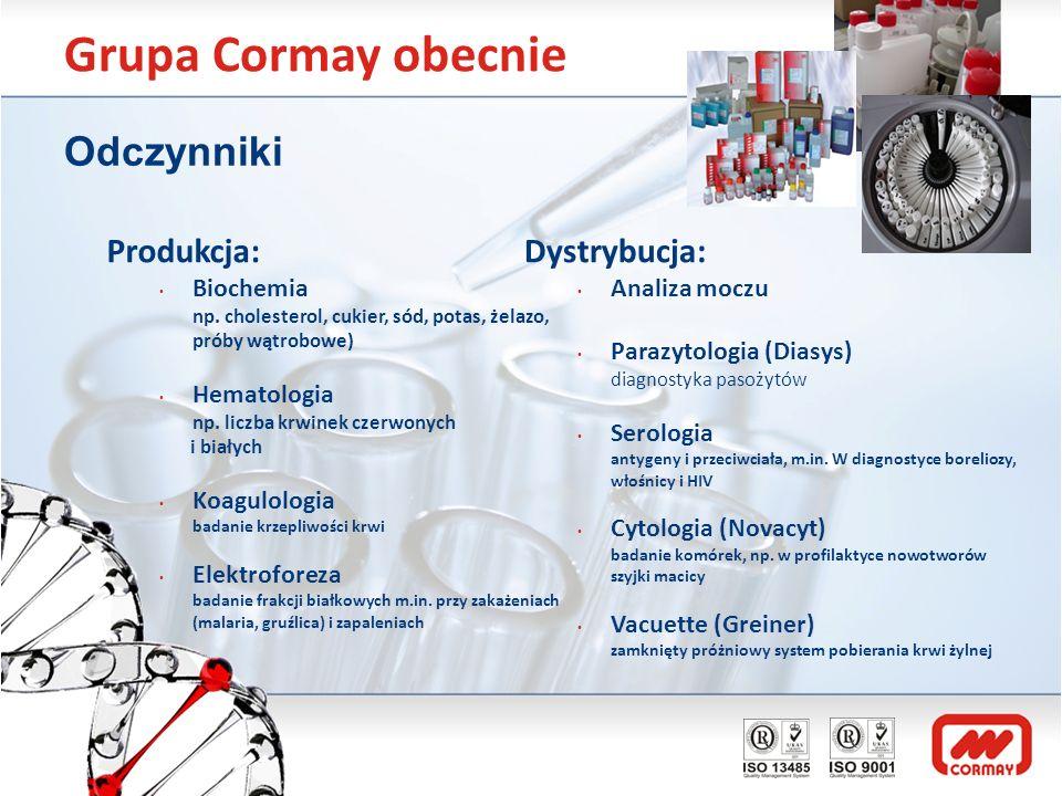 Grupa Cormay obecnie Odczynniki Produkcja: Biochemia np. cholesterol, cukier, sód, potas, żelazo, próby wątrobowe) Hematologia np. liczba krwinek czer