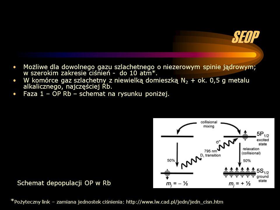 SEOP Możliwe dla dowolnego gazu szlachetnego o niezerowym spinie jądrowym; w szerokim zakresie ciśnień - do 10 atm*. W komórce gaz szlachetny z niewie