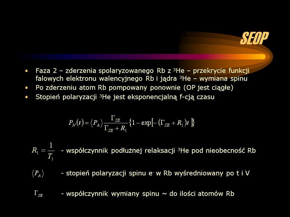 SEOP Faza 2 – zderzenia spolaryzowanego Rb z 3 He – przekrycie funkcji falowych elektronu walencyjnego Rb i jądra 3 He – wymiana spinu Po zderzeniu at