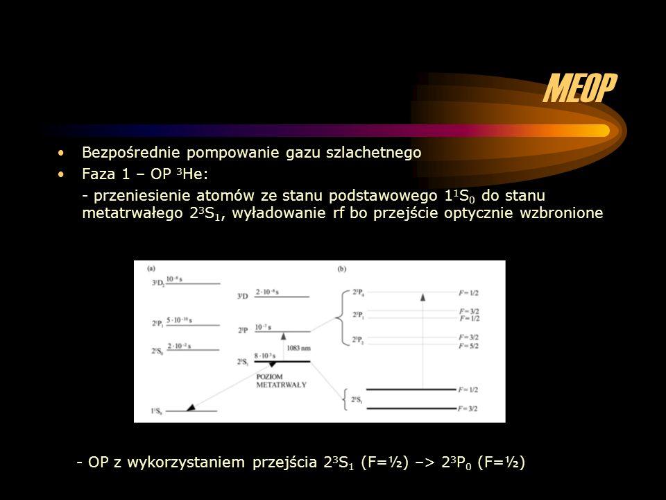 MEOP Bezpośrednie pompowanie gazu szlachetnego Faza 1 – OP 3 He: - przeniesienie atomów ze stanu podstawowego 1 1 S 0 do stanu metatrwałego 2 3 S 1, w