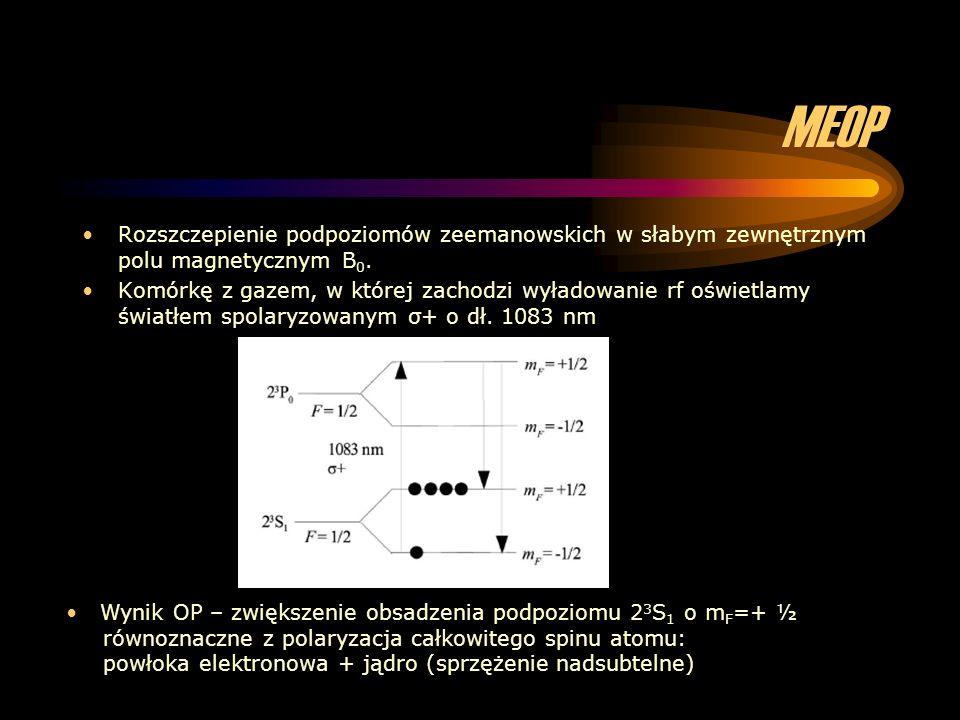 MEOP Rozszczepienie podpoziomów zeemanowskich w słabym zewnętrznym polu magnetycznym B 0. Komórkę z gazem, w której zachodzi wyładowanie rf oświetlamy