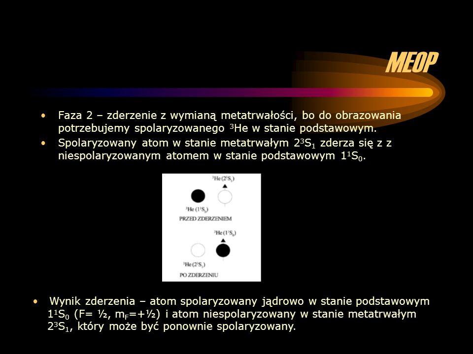 MEOP Faza 2 – zderzenie z wymianą metatrwałości, bo do obrazowania potrzebujemy spolaryzowanego 3 He w stanie podstawowym. Spolaryzowany atom w stanie