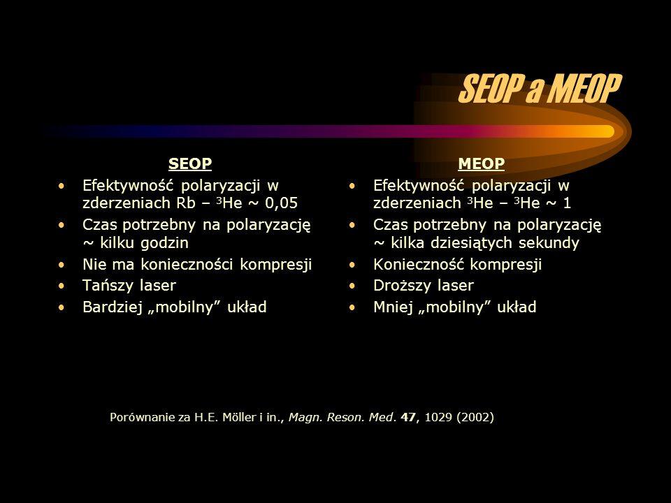 SEOP a MEOP SEOP Efektywność polaryzacji w zderzeniach Rb – 3 He ~ 0,05 Czas potrzebny na polaryzację ~ kilku godzin Nie ma konieczności kompresji Tań