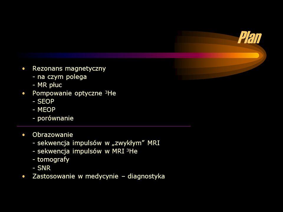 Plan Rezonans magnetyczny - na czym polega - MR płuc Pompowanie optyczne 3 He - SEOP - MEOP - porównanie Obrazowanie - sekwencja impulsów w zwykłym MR