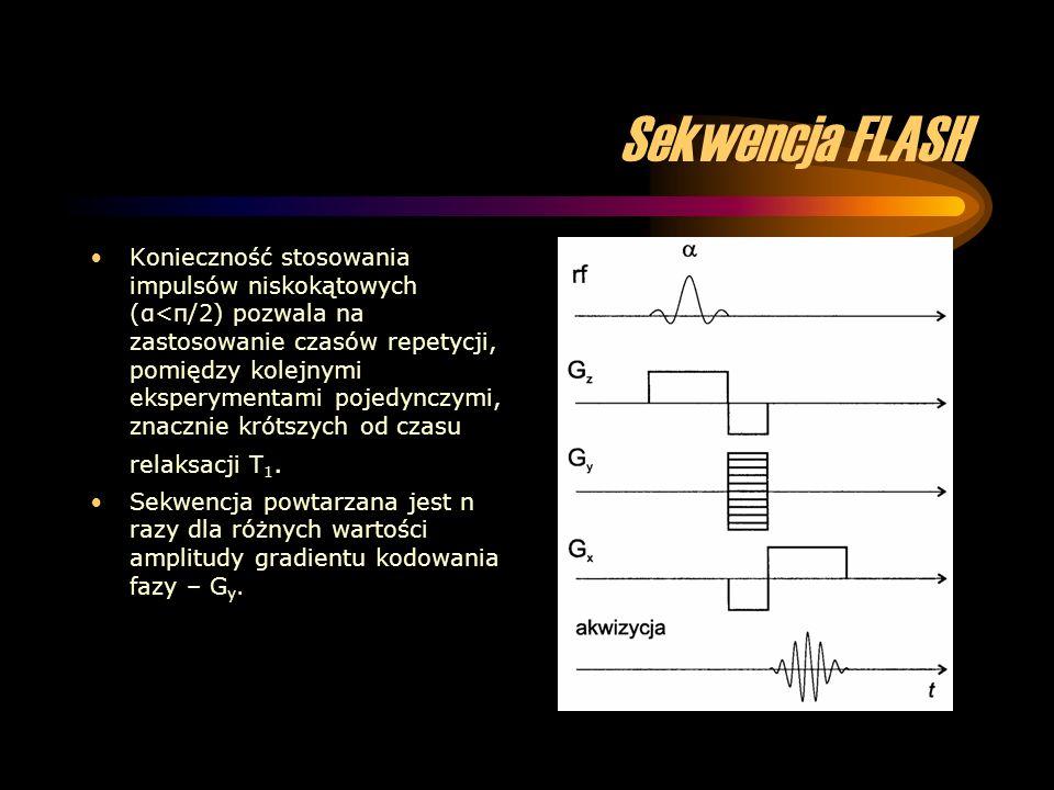 Sekwencja FLASH Konieczność stosowania impulsów niskokątowych (α<π/2) pozwala na zastosowanie czasów repetycji, pomiędzy kolejnymi eksperymentami poje