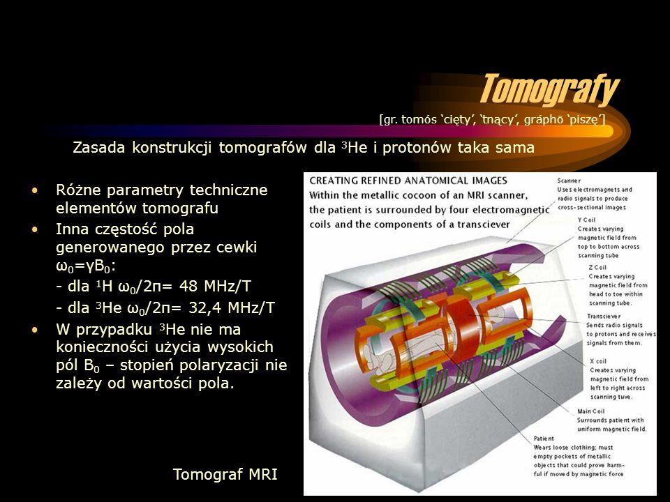 Tomografy Różne parametry techniczne elementów tomografu Inna częstość pola generowanego przez cewki ω 0 =γB 0 : - dla 1 H ω 0 /2π= 48 MHz/T - dla 3 H