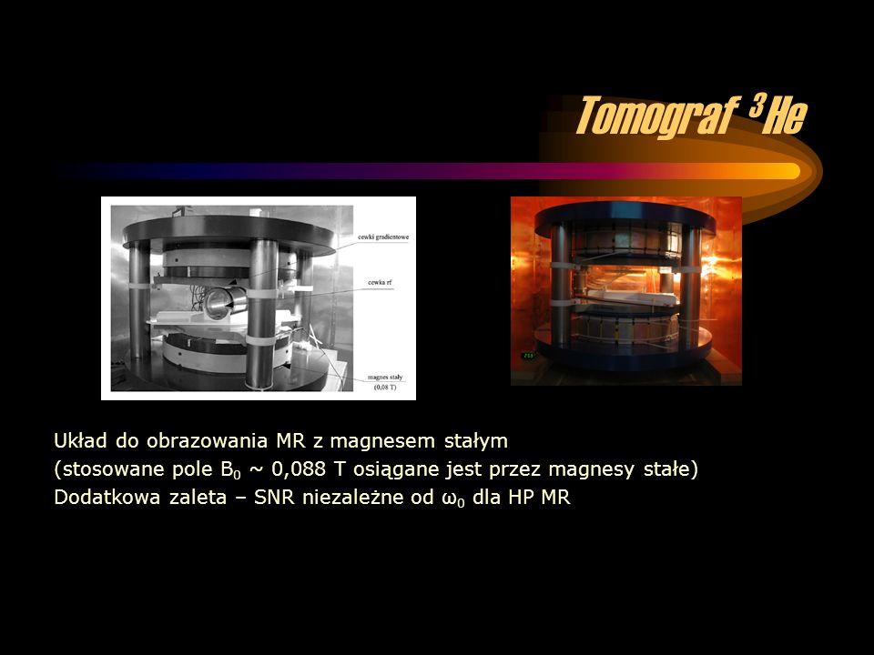 Tomograf 3 He Układ do obrazowania MR z magnesem stałym (stosowane pole B 0 ~ 0,088 T osiągane jest przez magnesy stałe) Dodatkowa zaleta – SNR niezal