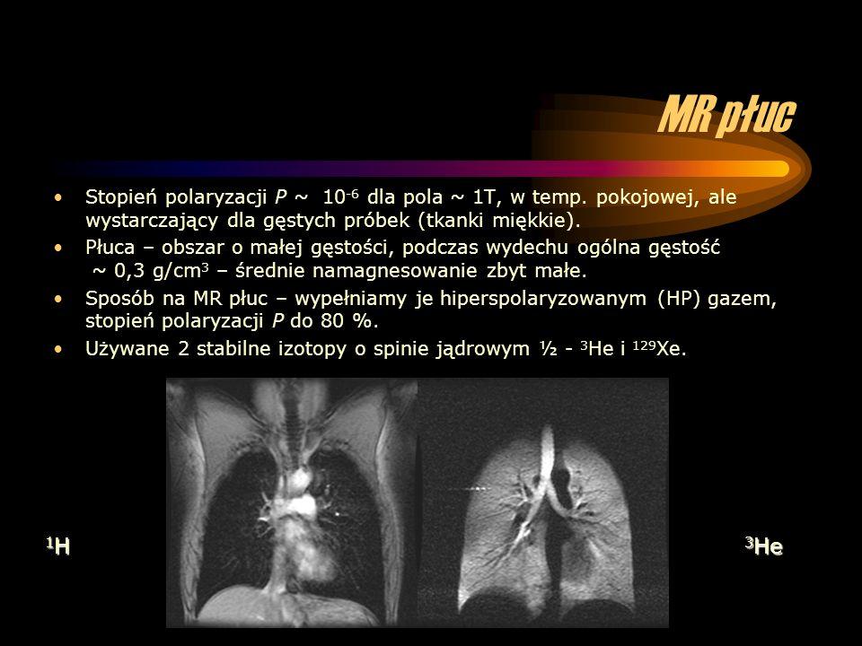MR płuc Stopień polaryzacji P ~ 10 -6 dla pola ~ 1T, w temp. pokojowej, ale wystarczający dla gęstych próbek (tkanki miękkie). Płuca – obszar o małej