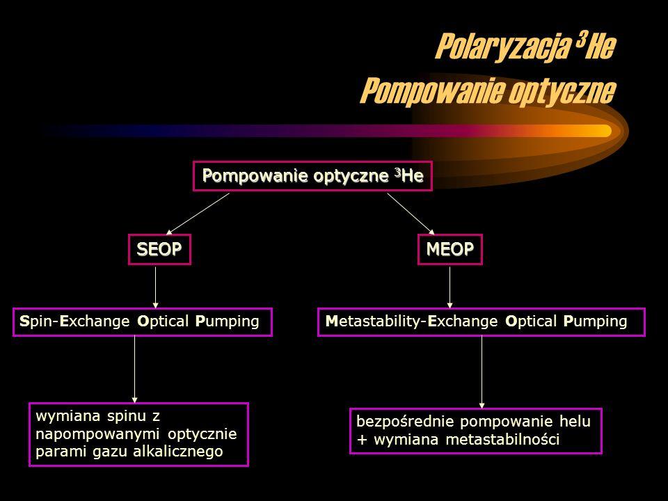 Polaryzacja 3 He Pompowanie optyczne Pompowanie optyczne 3 He SEOPMEOP Spin-Exchange Optical PumpingMetastability-Exchange Optical Pumping wymiana spi