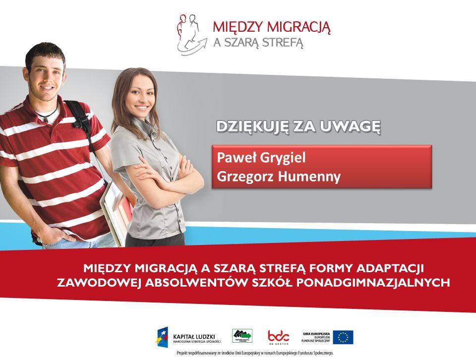 Paweł Grygiel Grzegorz Humenny Paweł Grygiel Grzegorz Humenny
