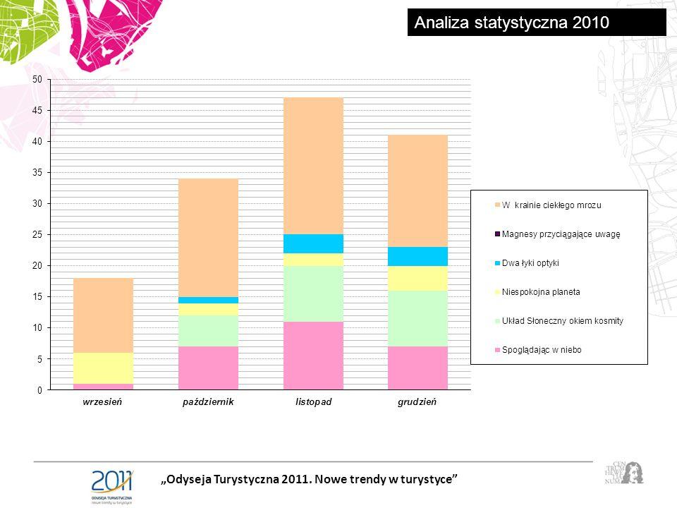 Odyseja Turystyczna 2011. Nowe trendy w turystyce Analiza statystyczna 2010