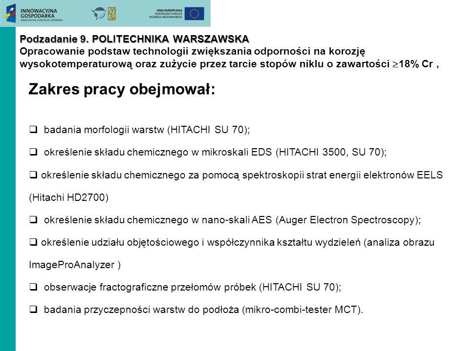 Podzadanie 9. POLITECHNIKA WARSZAWSKA Podzadanie 9. POLITECHNIKA WARSZAWSKA Opracowanie podstaw technologii zwiększania odporności na korozję wysokote