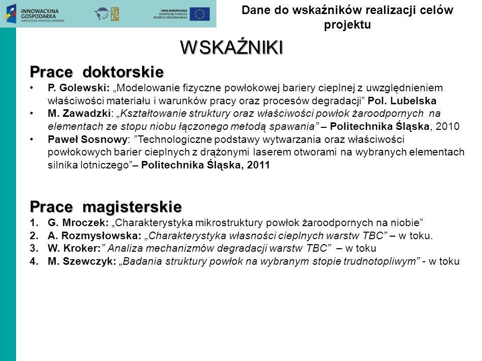 Dane do wskaźników realizacji celów projektuWSKAŹNIKI Prace doktorskie P. Golewski: Modelowanie fizyczne powłokowej bariery cieplnej z uwzględnieniem