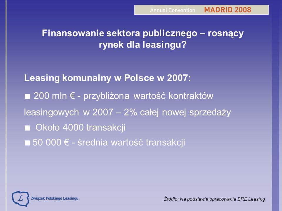 Finansowanie sektora publicznego – rosnący rynek dla leasingu? Źródło: Na podstawie opracowania BRE Leasing Leasing komunalny w Polsce w 2007: 200 mln